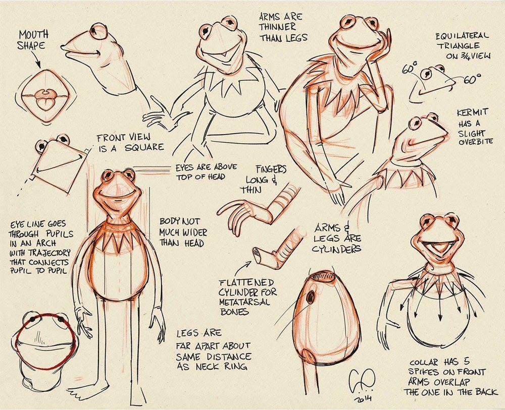 Kermit the Frog model sheet.