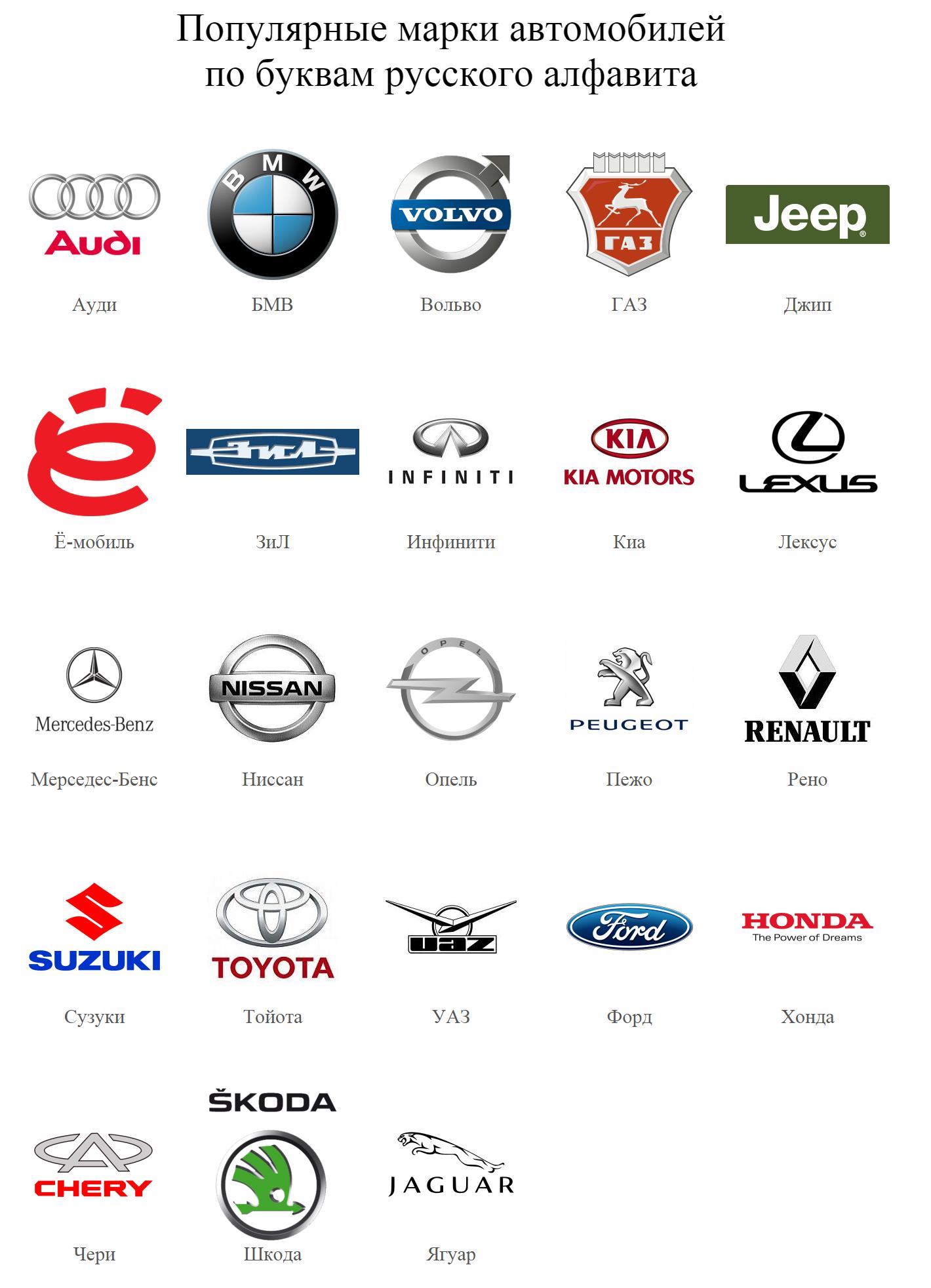 пошив логотипы автомашин на картинках и их названия только удивительный образец