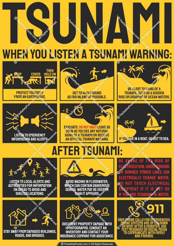 Tsunami in 2020 Tsunami, Earthquake safety, Safety posters