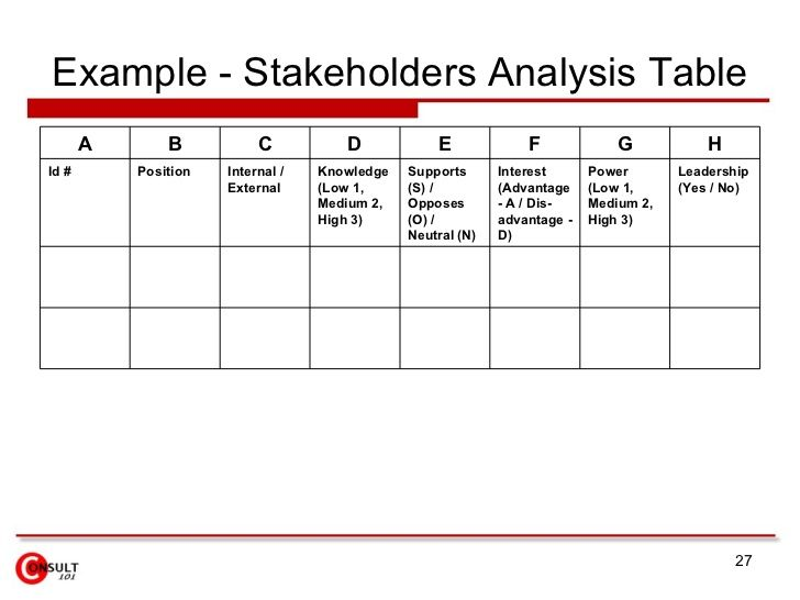 Image result for stakeholder analysis techniques Work Pinterest