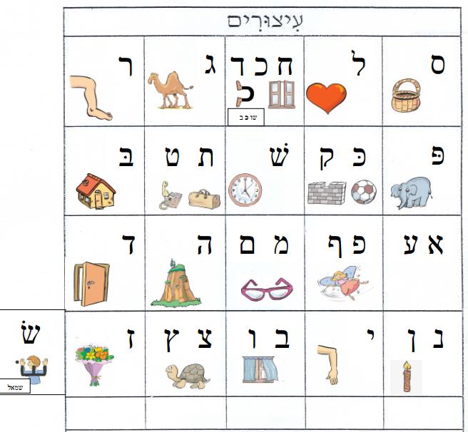 hebrew phonetics