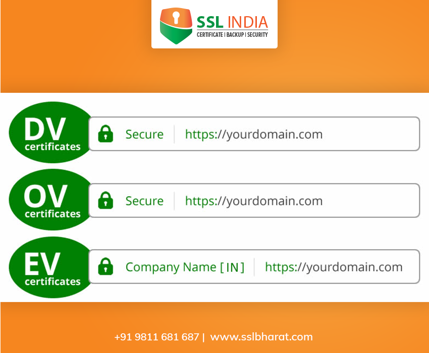 Pin By Sslbharat On Sslbharat Ssl Certificate Provider In India