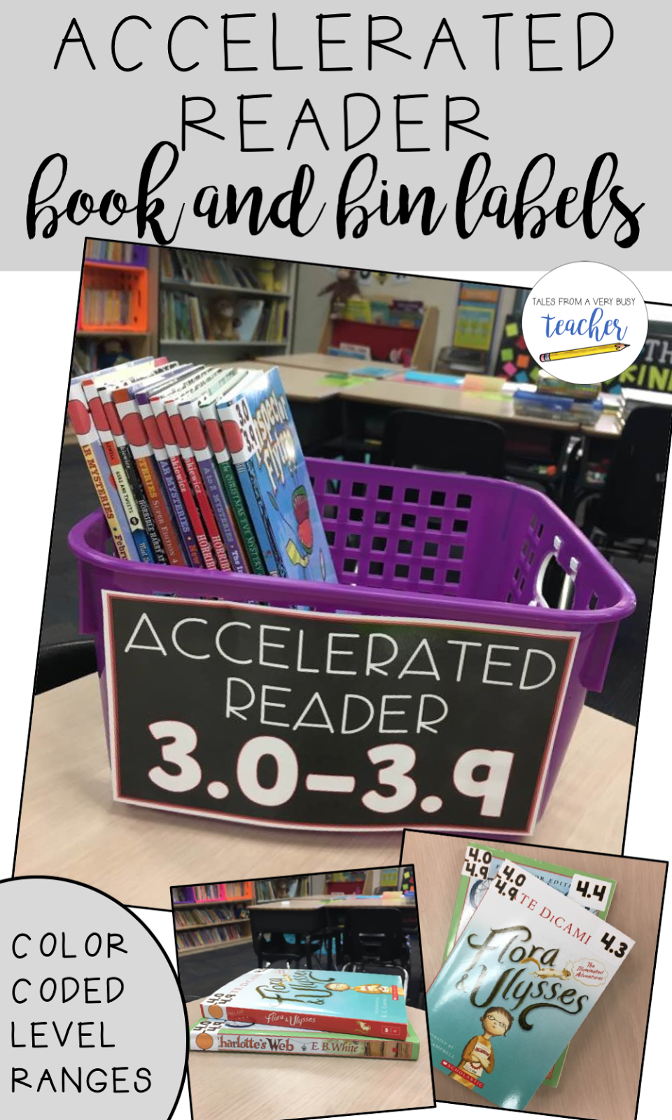 Accelerated Reader Accelerated Reader Classroom Library Books Classroom Library Organization
