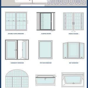Different Kinds of Windows Infographic