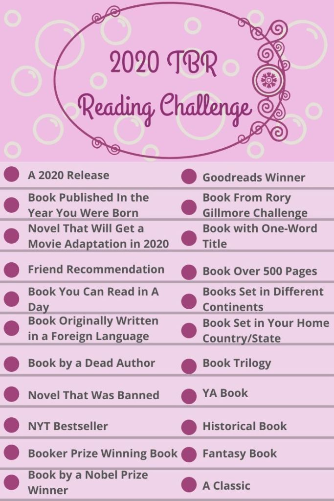 2020 TBR READING CHALLENGE
