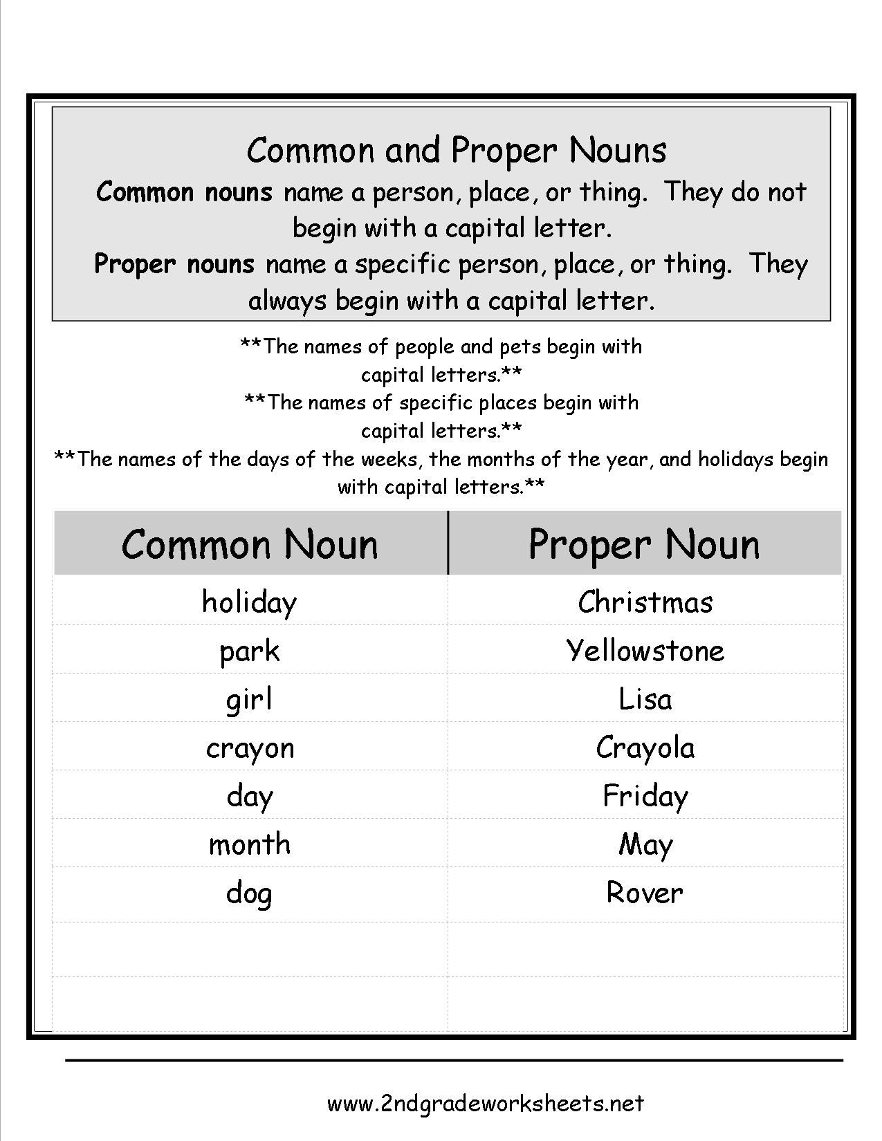 Proper Nouns Worksheet Nouns And Pronouns Common Nouns