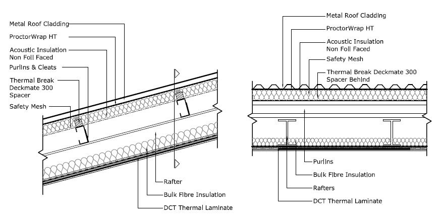 Image Result For Steel Frame Insulation Roof Detail