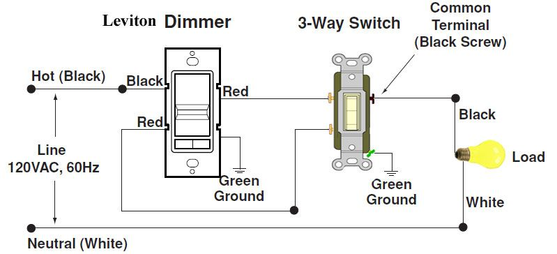 How To Wire 3 Way Dimmer Dimmer Switch Light Switch Wiring Dimmer