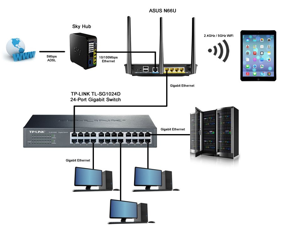 Home Wifi Network Configuration It Technician Services In Jlt Dubai Home Internet Wifi Internet It Support Technician
