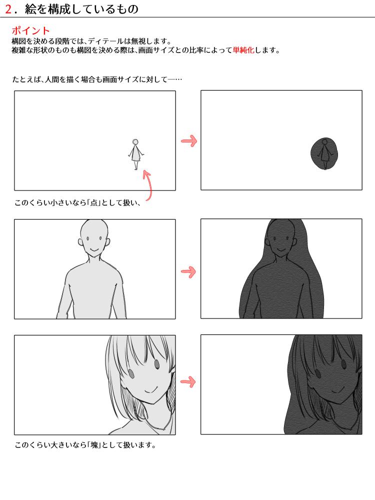 漫画 構図