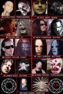The Slipknot Unmasked Pictures Slipknot
