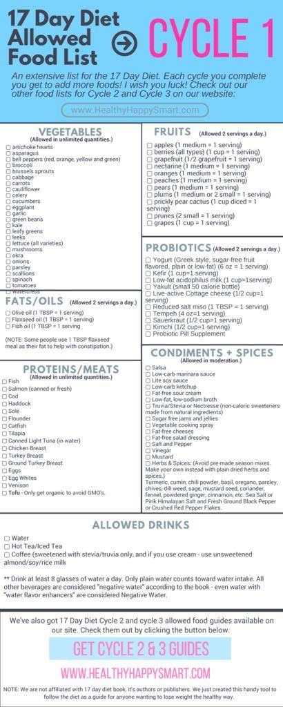 17 day diet cycle 1 Allowed Food list - see Cycle 2 and Cycle 3 also.