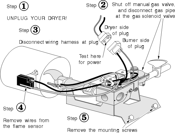 Removing The Clothes Dryer Burner Assembly Clothes Dryer Dryer Repair Electric Dryers