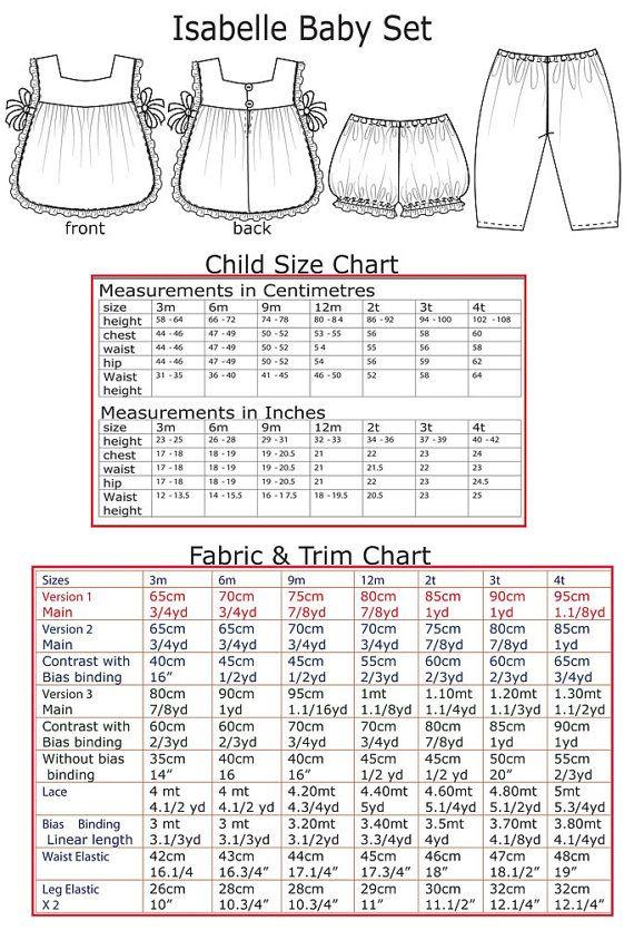 Patrón de costura de bebé para el conjunto de por FelicityPatterns ...