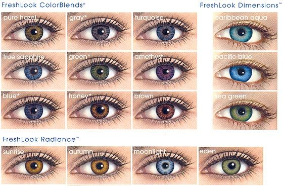 eye color chart i m somewhere between turquoise green and grey