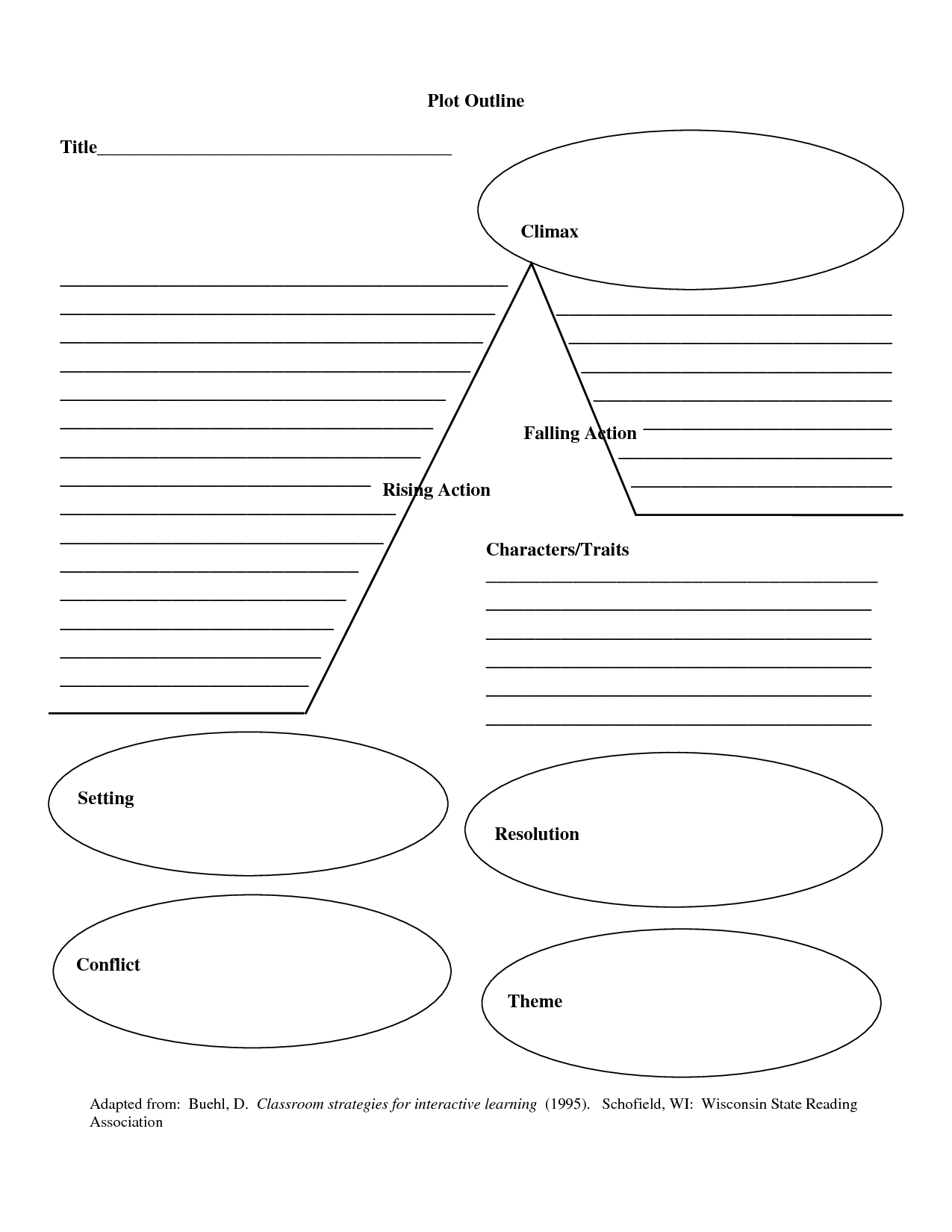 ccss ela literacy rl 4 3 describe in depth a character setting or event in a story or drama drawing on specific details in the text e g  [ 1275 x 1650 Pixel ]