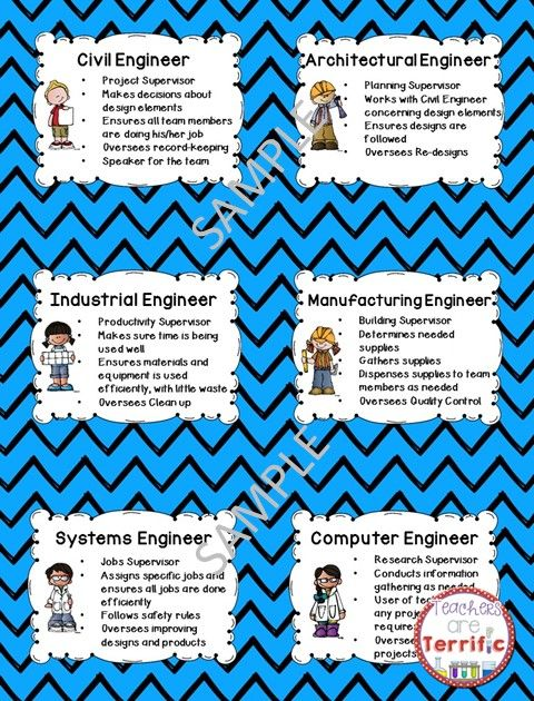 STEM And Science Job Badges And Posters In Primary Colors | Stem Classes,  Class Jobs And Job Description
