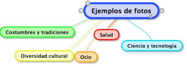 IB Spanish B: Más ejemplos
