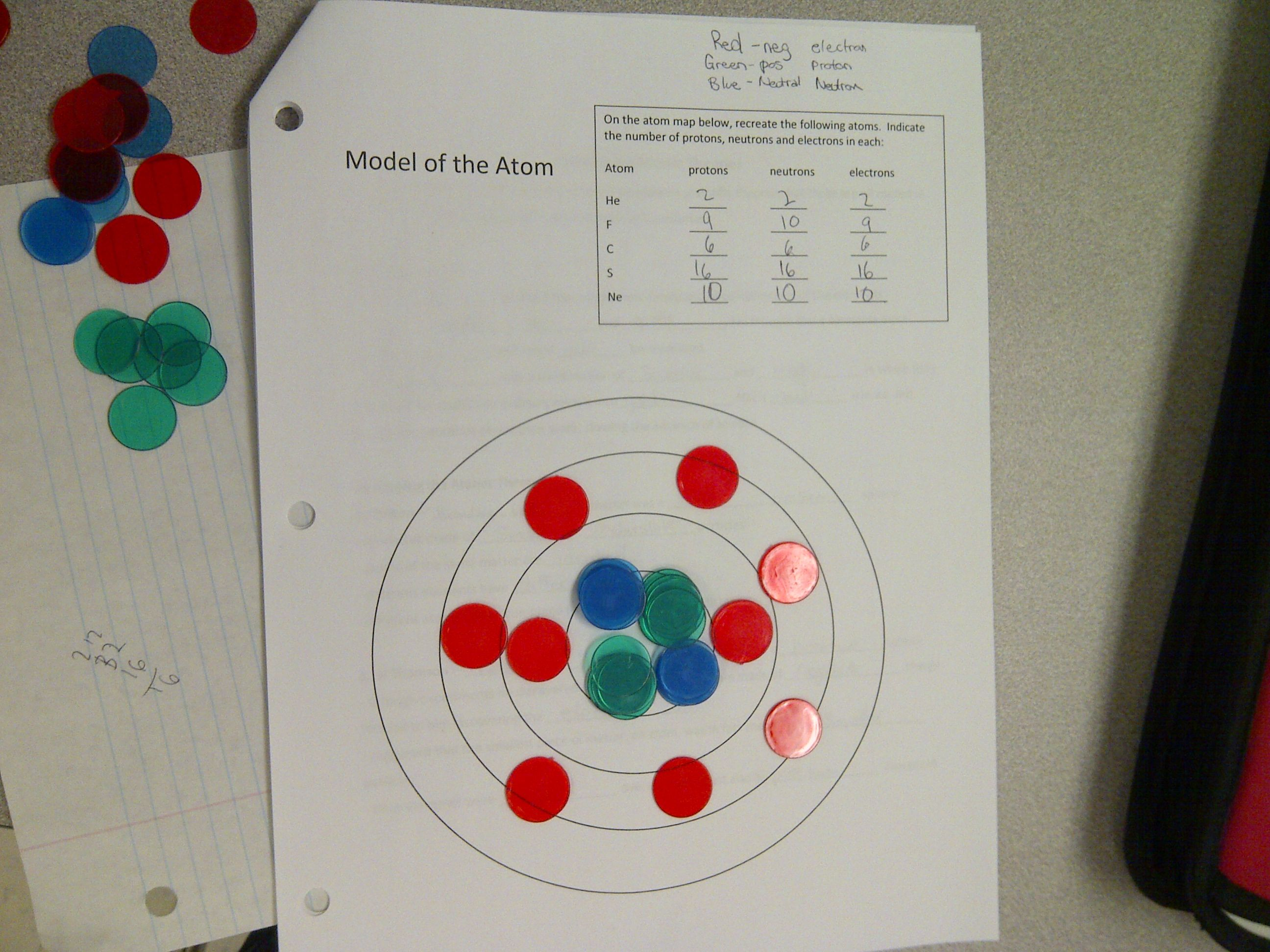 Modelling the atom in science 10 pinterest fluorine bingo chip model 2013 ccuart Choice Image