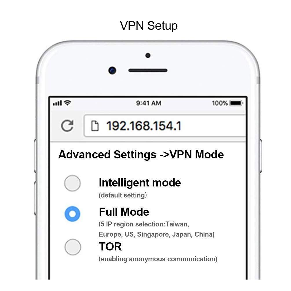26f5b1b5f2587408aeb92c553cdfc90f - How To Use Vpn On Iphone In China