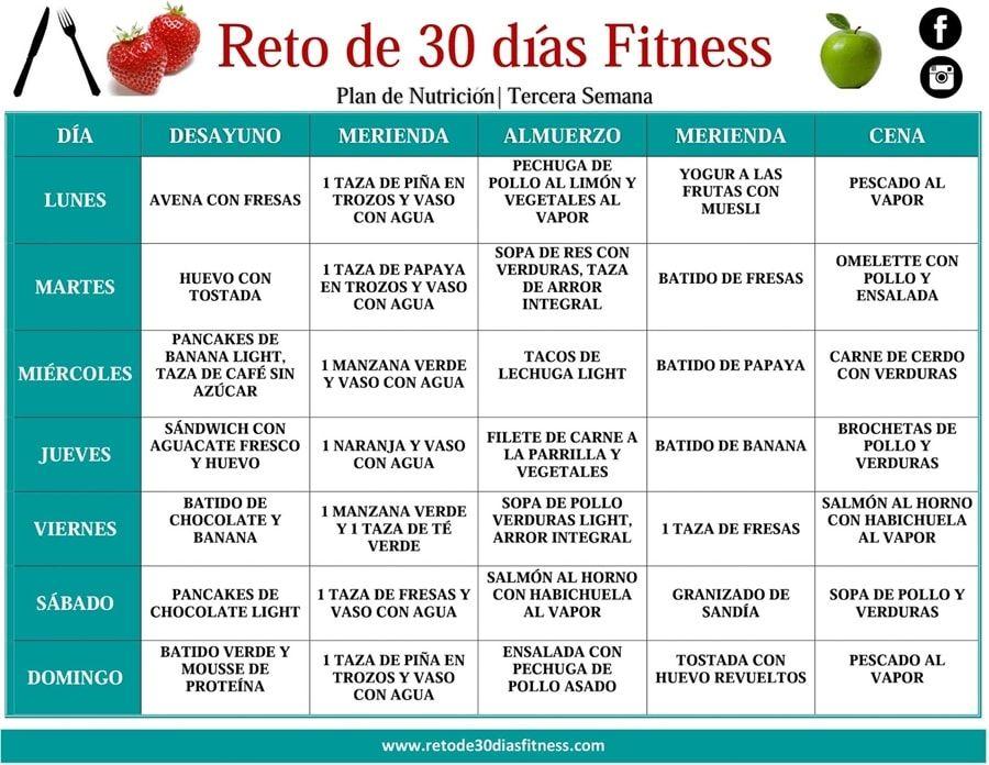 Plan dieta ejercicio para adelgazar
