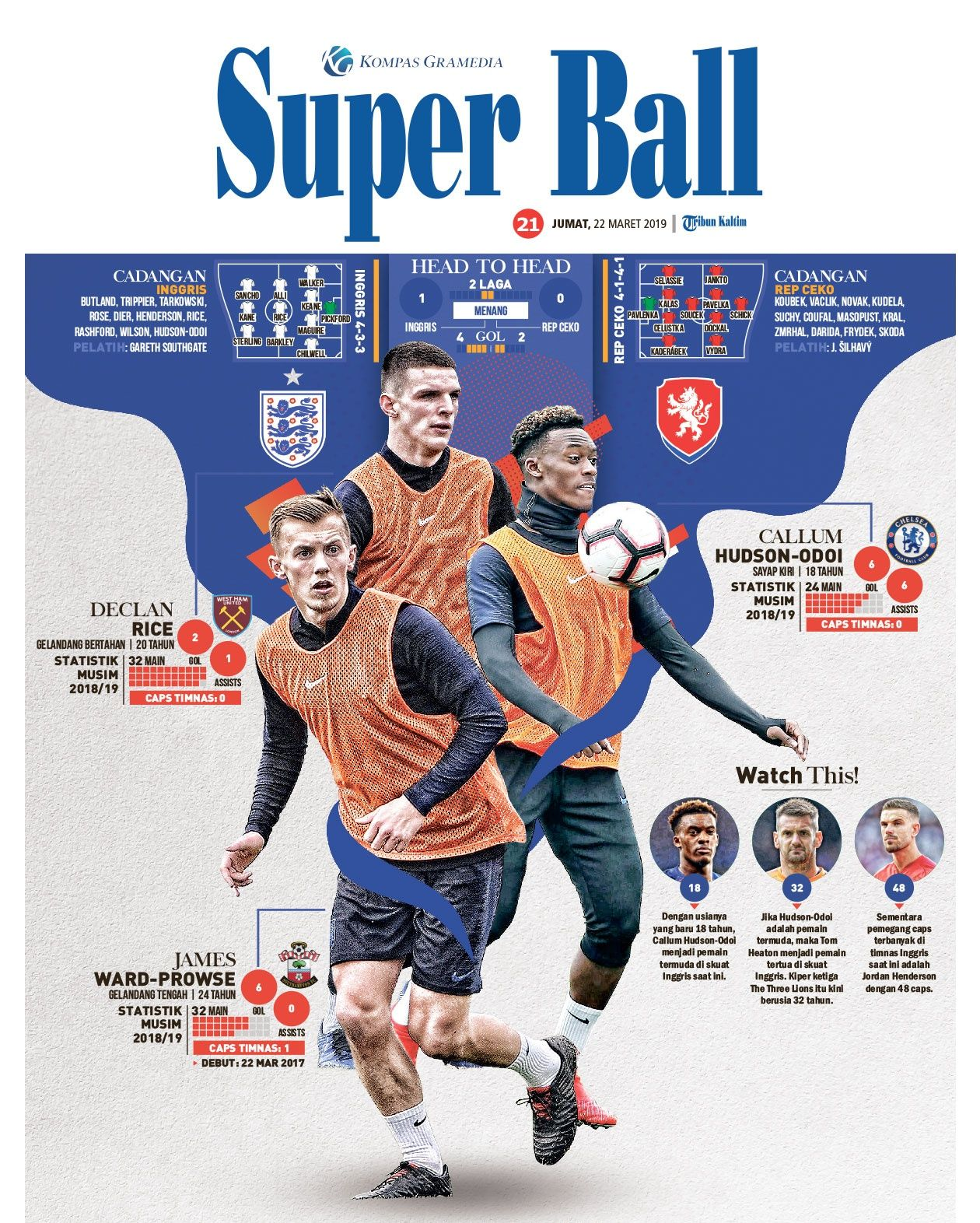 Infographic Newspaper Epaper Sport Football Soccer