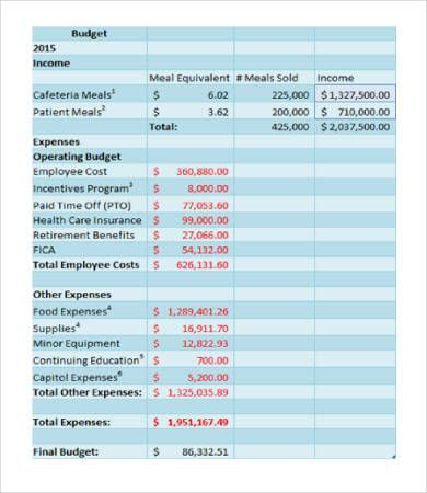 Hospital Department Budget Template  Departmental Budget Template