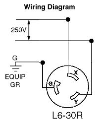 Sink Ground Fault Circuit Breaker Electrical Outlet Wiring
