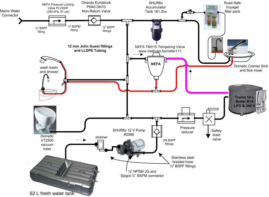 plumbing schematics for 2014 airstream bambi