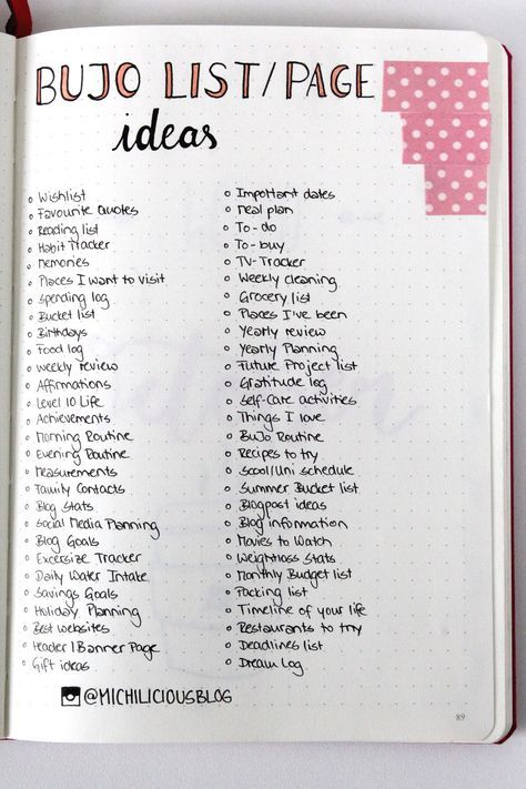 bullet-journal-page-ideas1