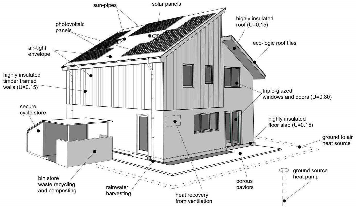 Envelope home design homemade ftempo for Envelope house plans