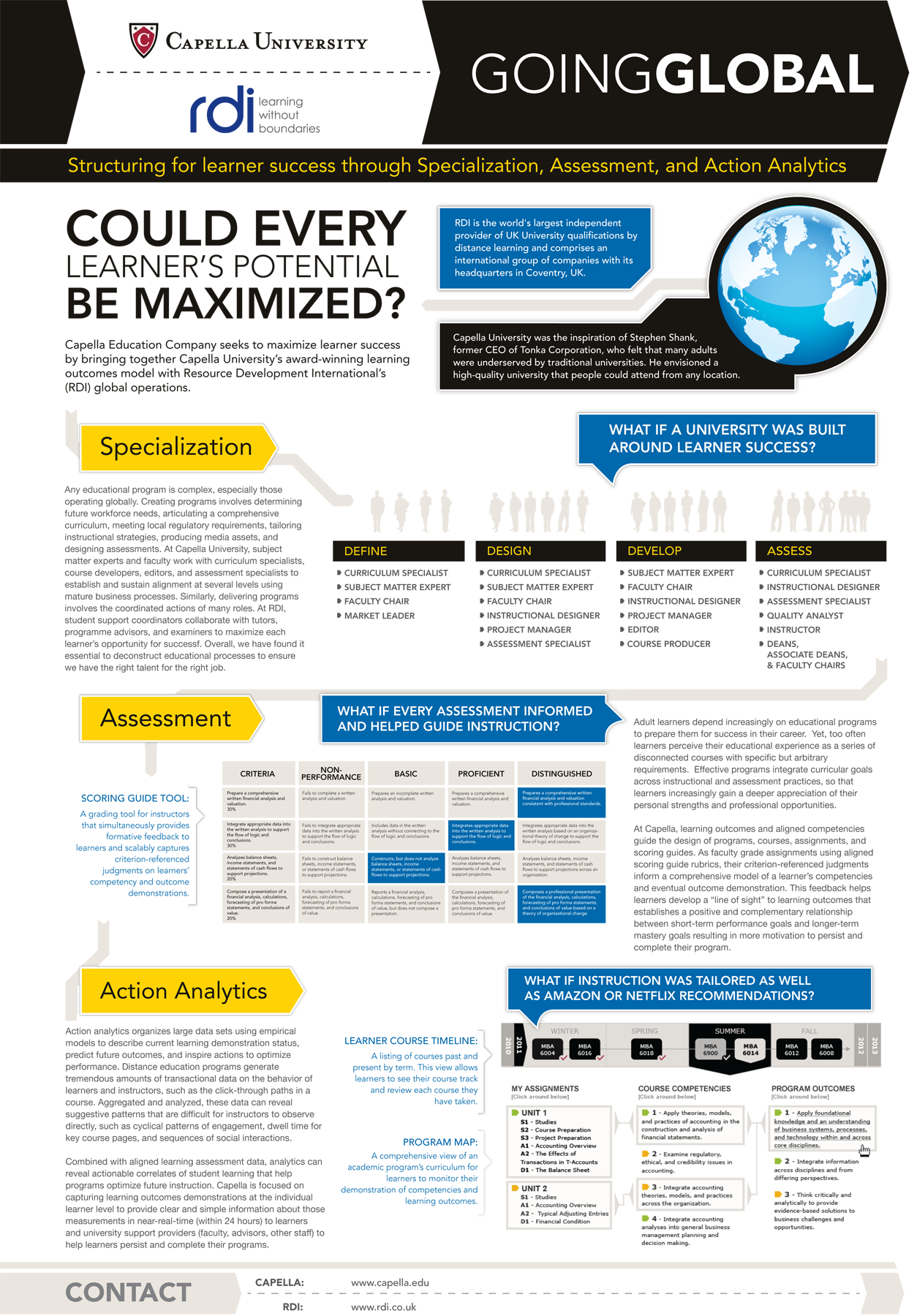 Poster design science -  Academic Poster Google Search More Scientific Poster Designconference