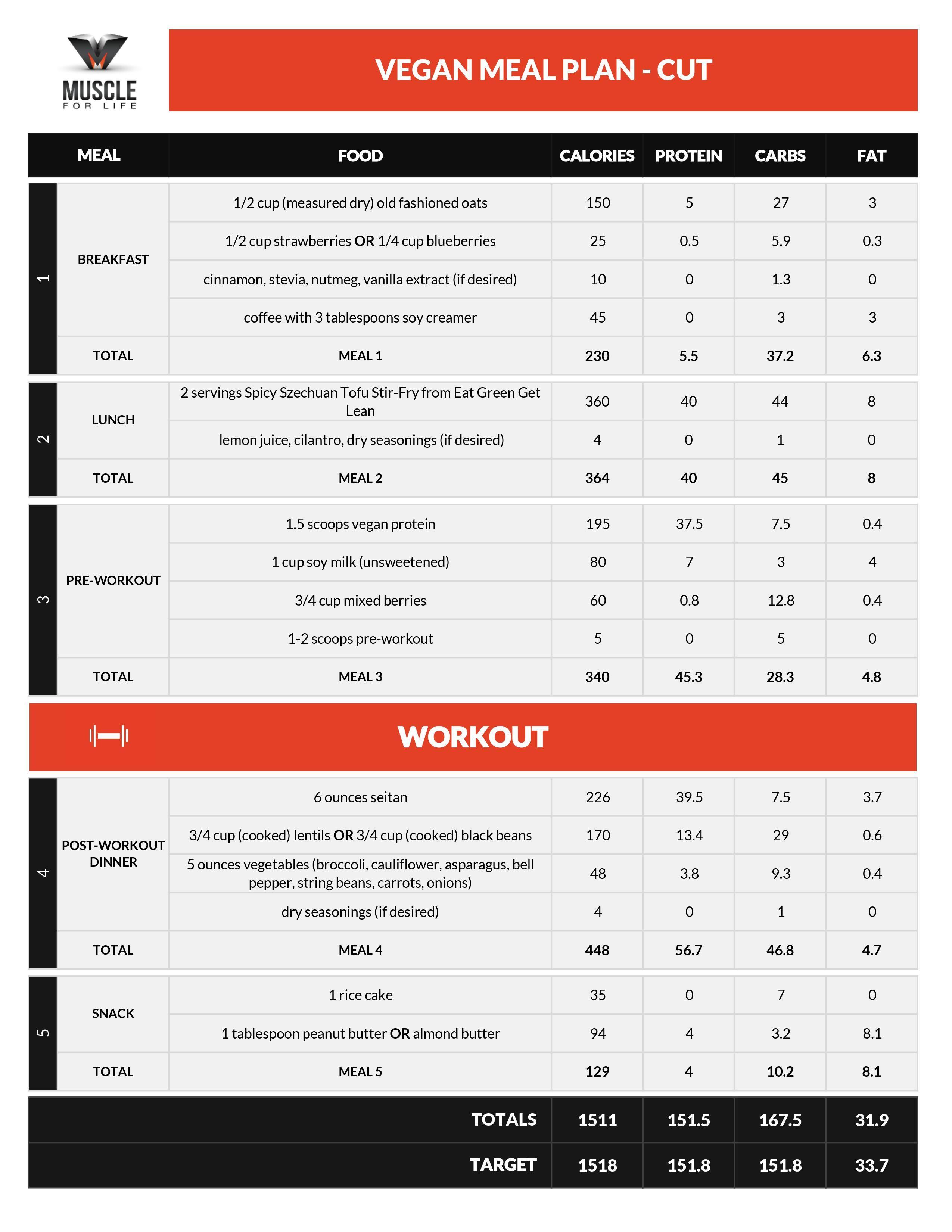 vegan workout subsistence plan