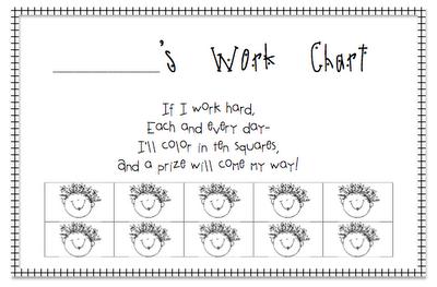 Management Monday | Chart, Motivation and Students