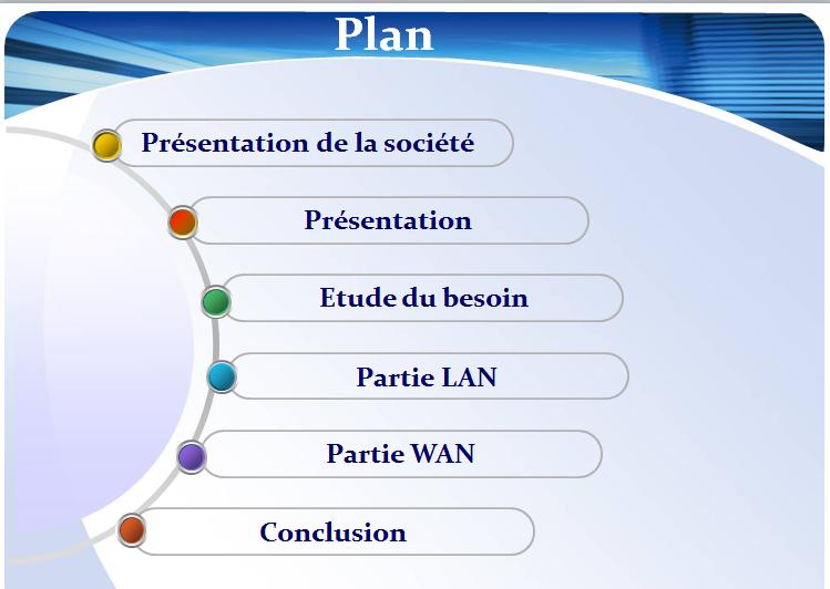 Thèmes Template Modéle Powerpoint Pour Votre Soutenance