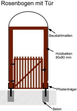 anleitung rosenbogen mit t r aus holz und stahl selber bauen garten terrasse pinterest. Black Bedroom Furniture Sets. Home Design Ideas