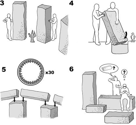 ikea stonehenge plans Design brainstorming Pinterest Graphics - instructional manual
