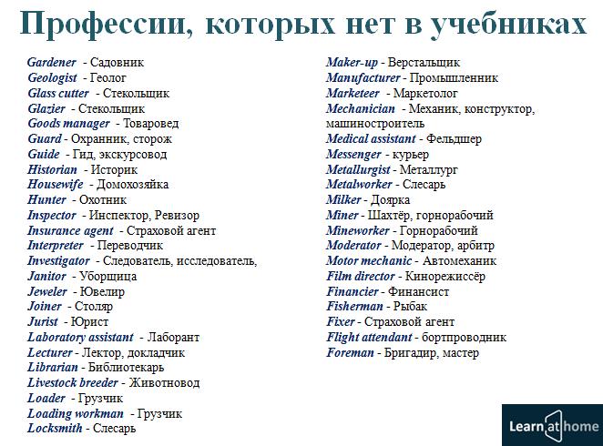 Pin By Learning Russian On Leksika Russian Language Language English
