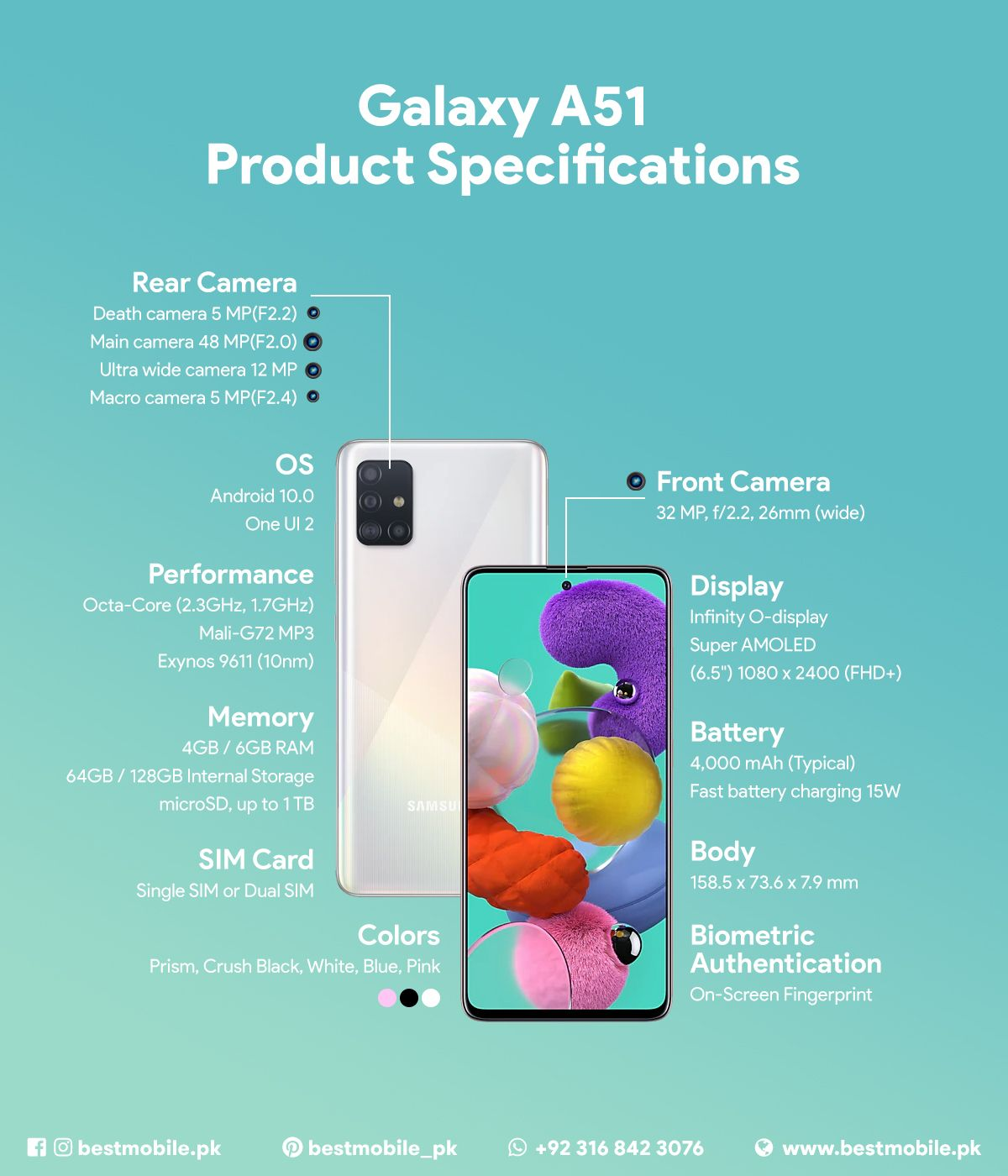 Its Samsung Galaxy A Series A51 Latest Smartphone And This Info
