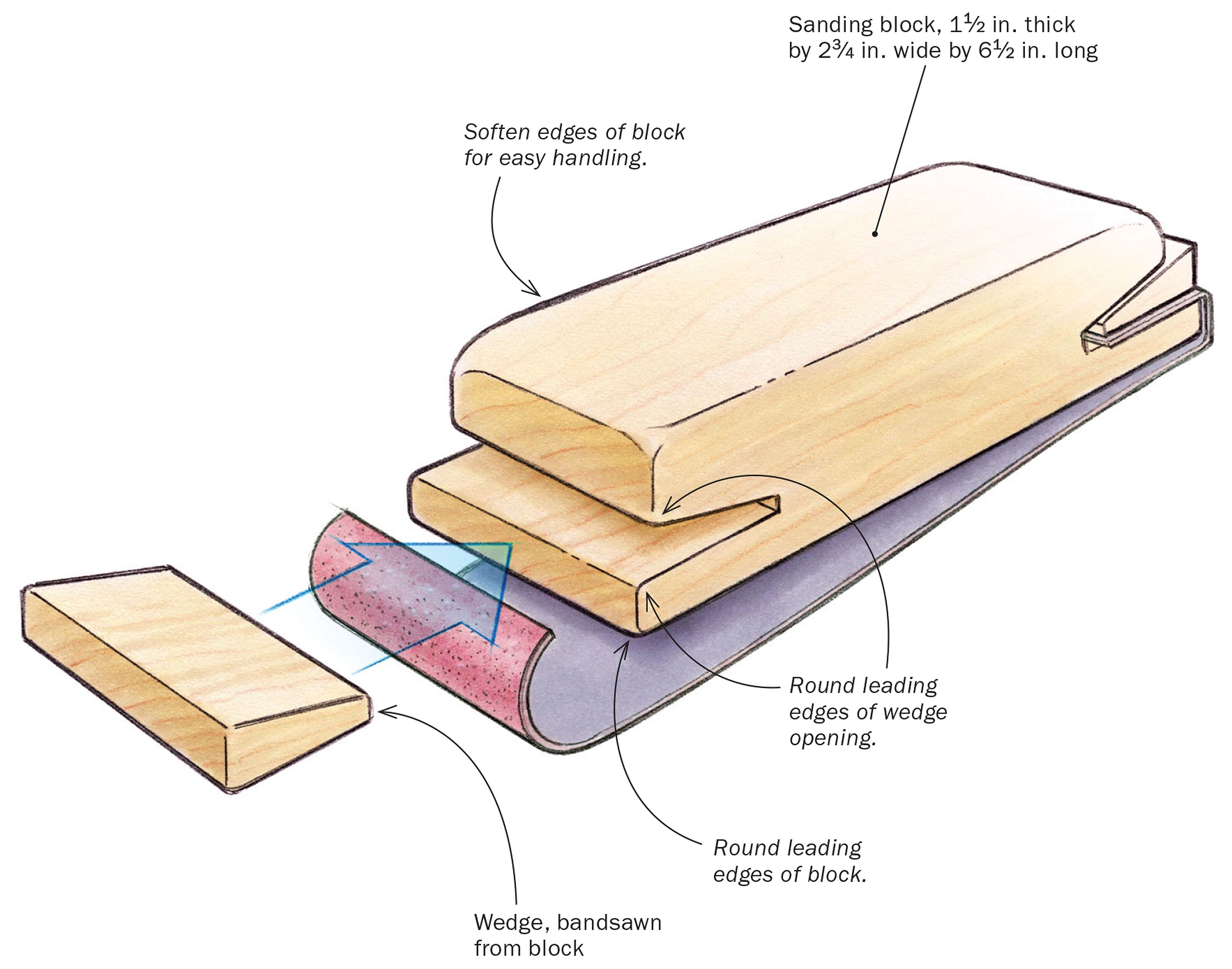 sanding block is quick to make and easy to use: a sanding