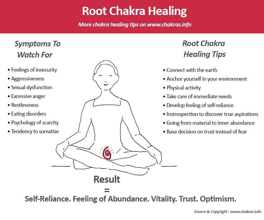 Discover The Meaning Of The Original Root Chakra Symbol Pinterest
