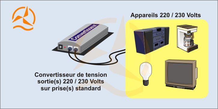 comment fabriquer son électricité explication + fournitures   eco