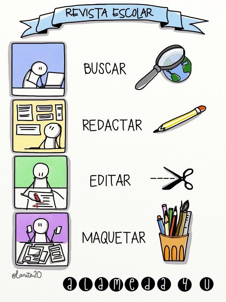 Estructura Revista Escolar Buscar Redactar Idibujos