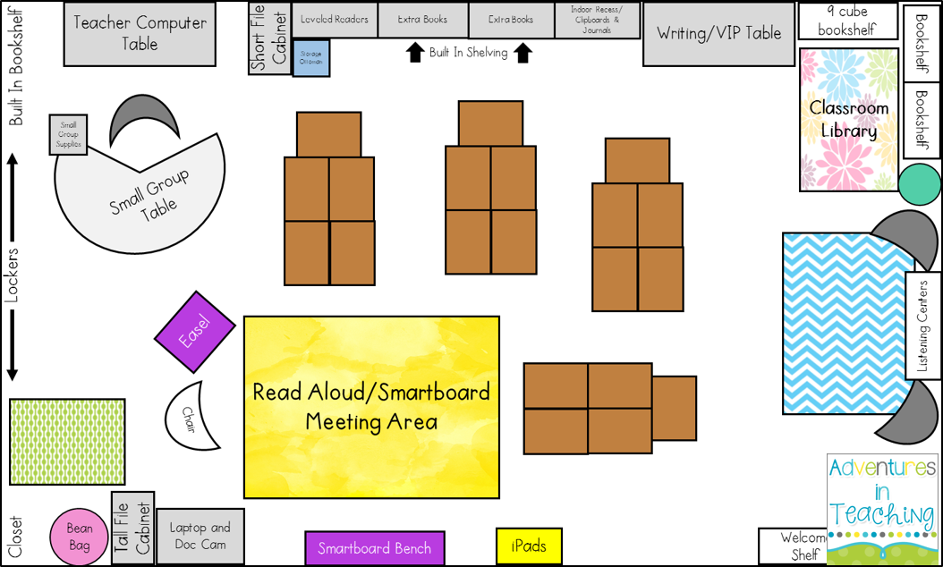 Classroom Design Sketch : First grade classroom digital layout
