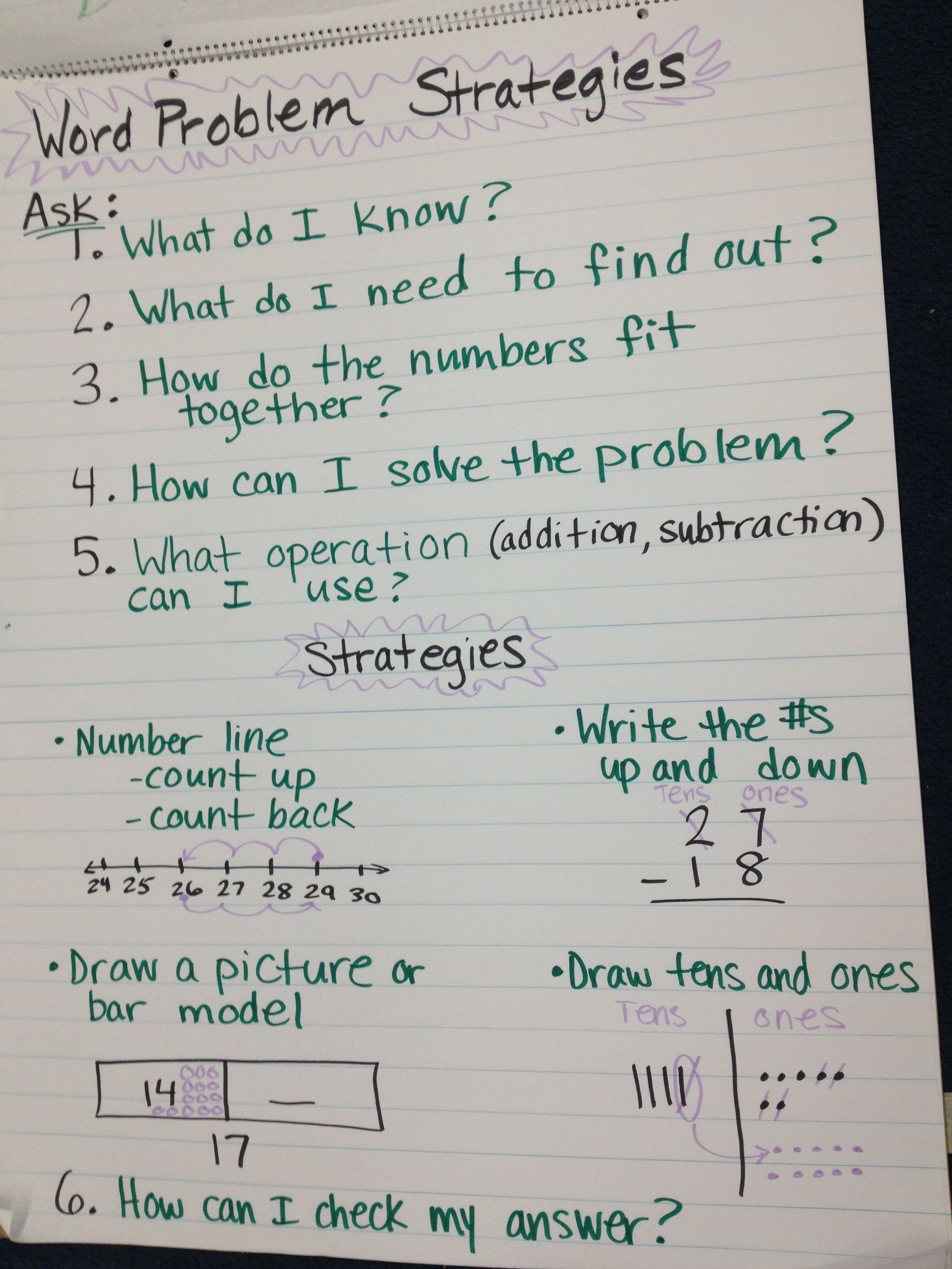 Math Word Problem Steps 2nd Grade
