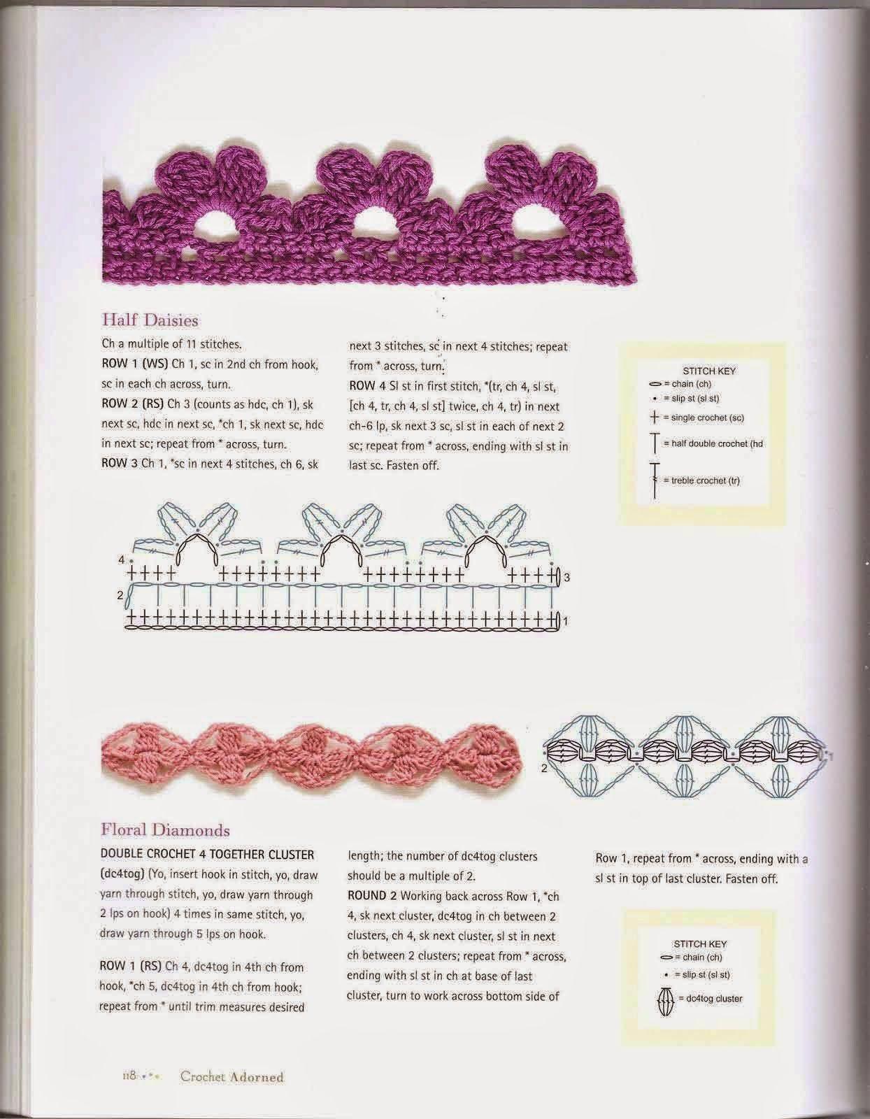 Lanas Oveja Negra: Patrón de orillas a crochet | Rand patrone ...