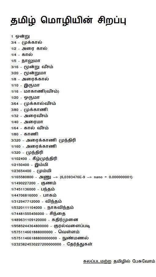 Tamil measuring units | Language quotes, Science words