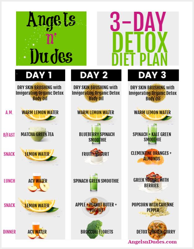 detox diet 3 days