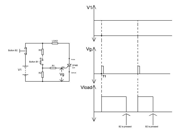 2p4m scr circuit diagram circuits in 2019 circuit. Black Bedroom Furniture Sets. Home Design Ideas