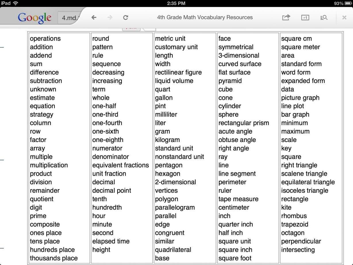7+ Algebra Vocabulary Worksheet 4Th Grade   Math vocabulary [ 922 x 1229 Pixel ]